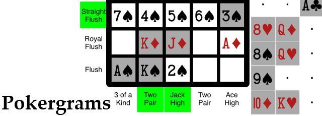 Pokergrams