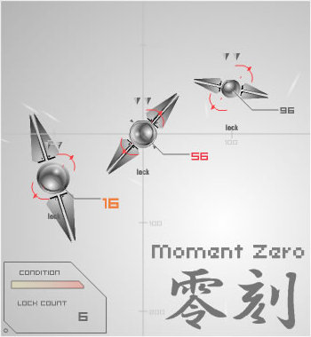 Moment Zero