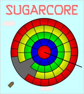 Sugarcore.png
