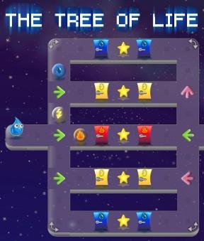 thetreeoflife.jpg